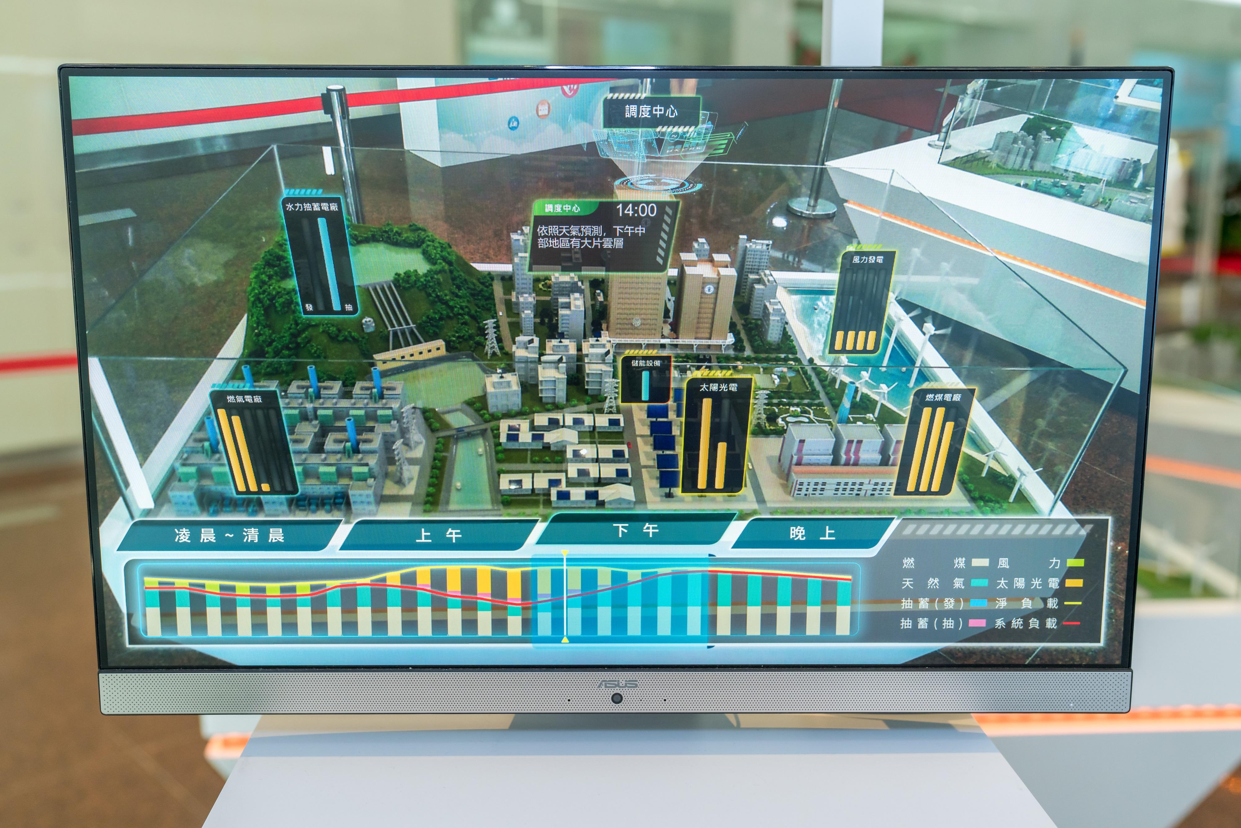 展區建置電力調度模型 民眾可利用擴增實境(AR)扮演調度中心培訓員