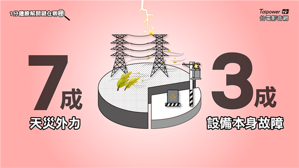What is the cause of the occasional power outage?